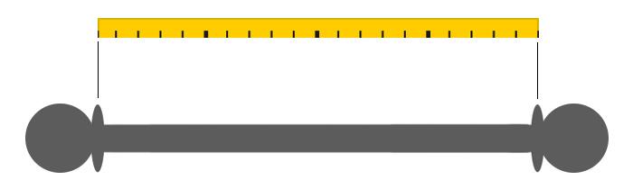 come misurare larghezza di un bastone per tende