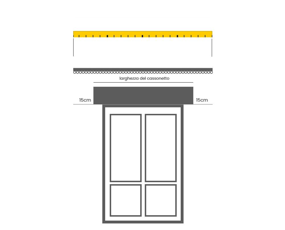 prendere le misure per comprare una riloga per tende finestra cassonetto